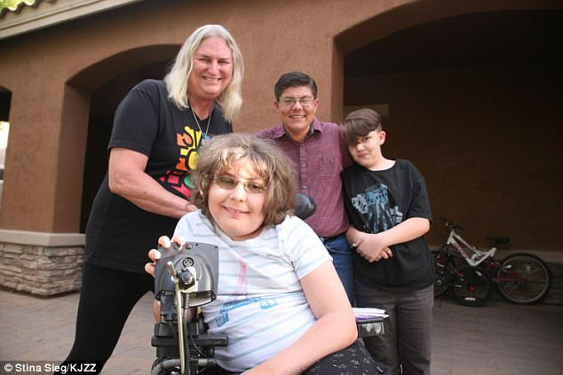 Transgenders from Arizona