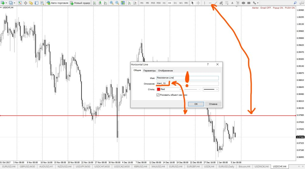 Forex technical indicator Alerter settings