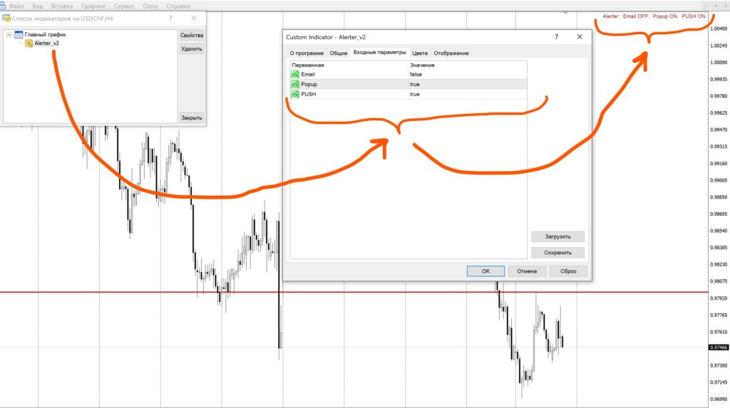 Forex technical indicator Alerter
