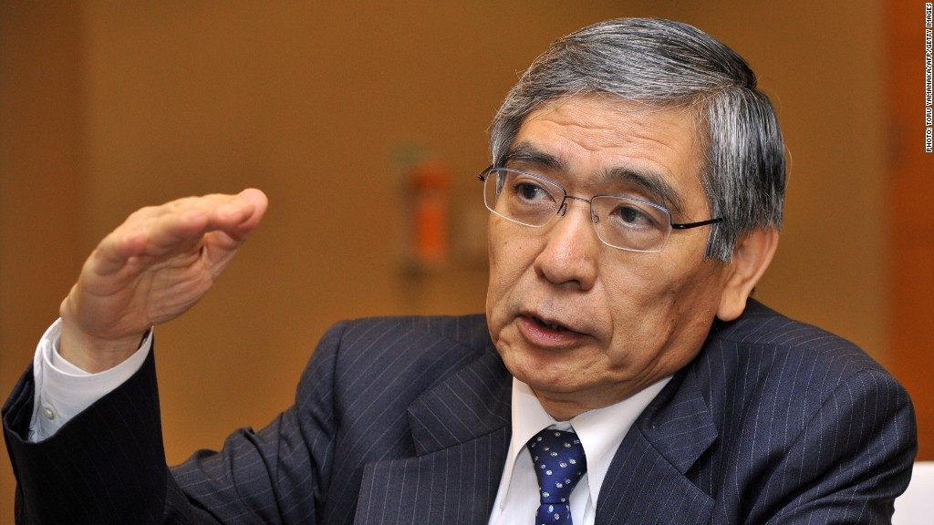 Банк Японии - Kuroda