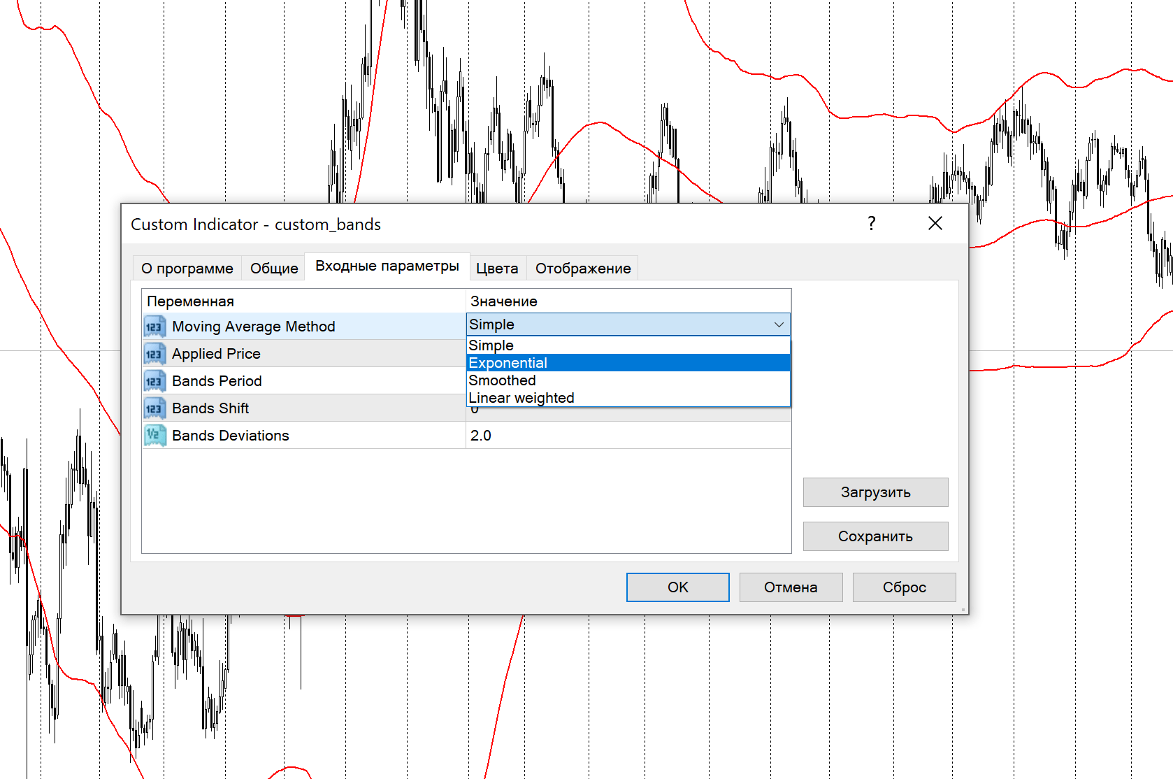 Custom bands (Bollinger Bands) Settings