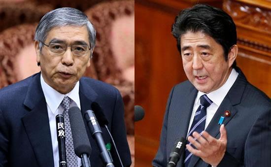 Abe and Kuroda