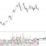 CandlesMT4 Indicator