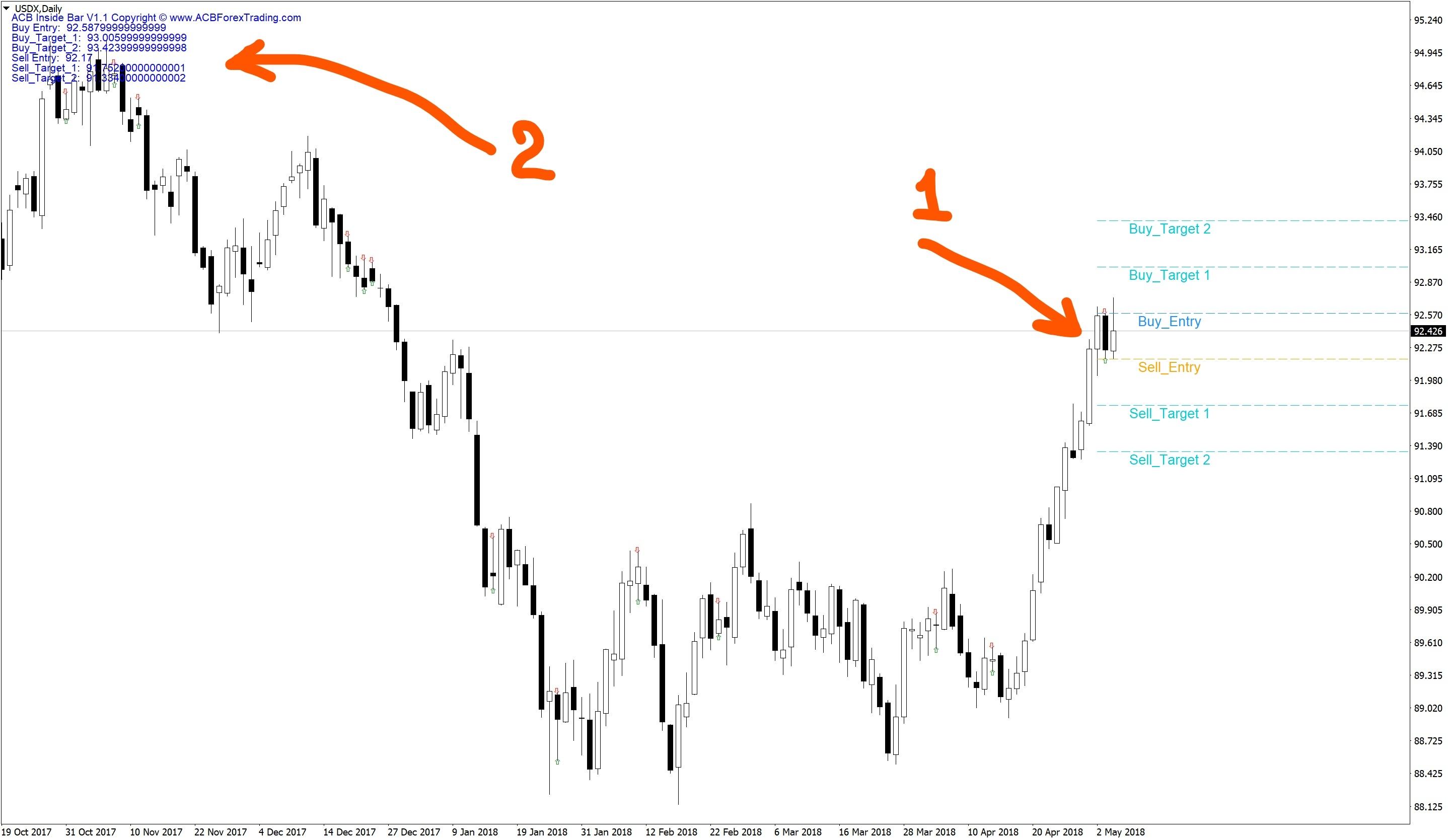 Forex Indicators Forex Technical Analysis Analytics