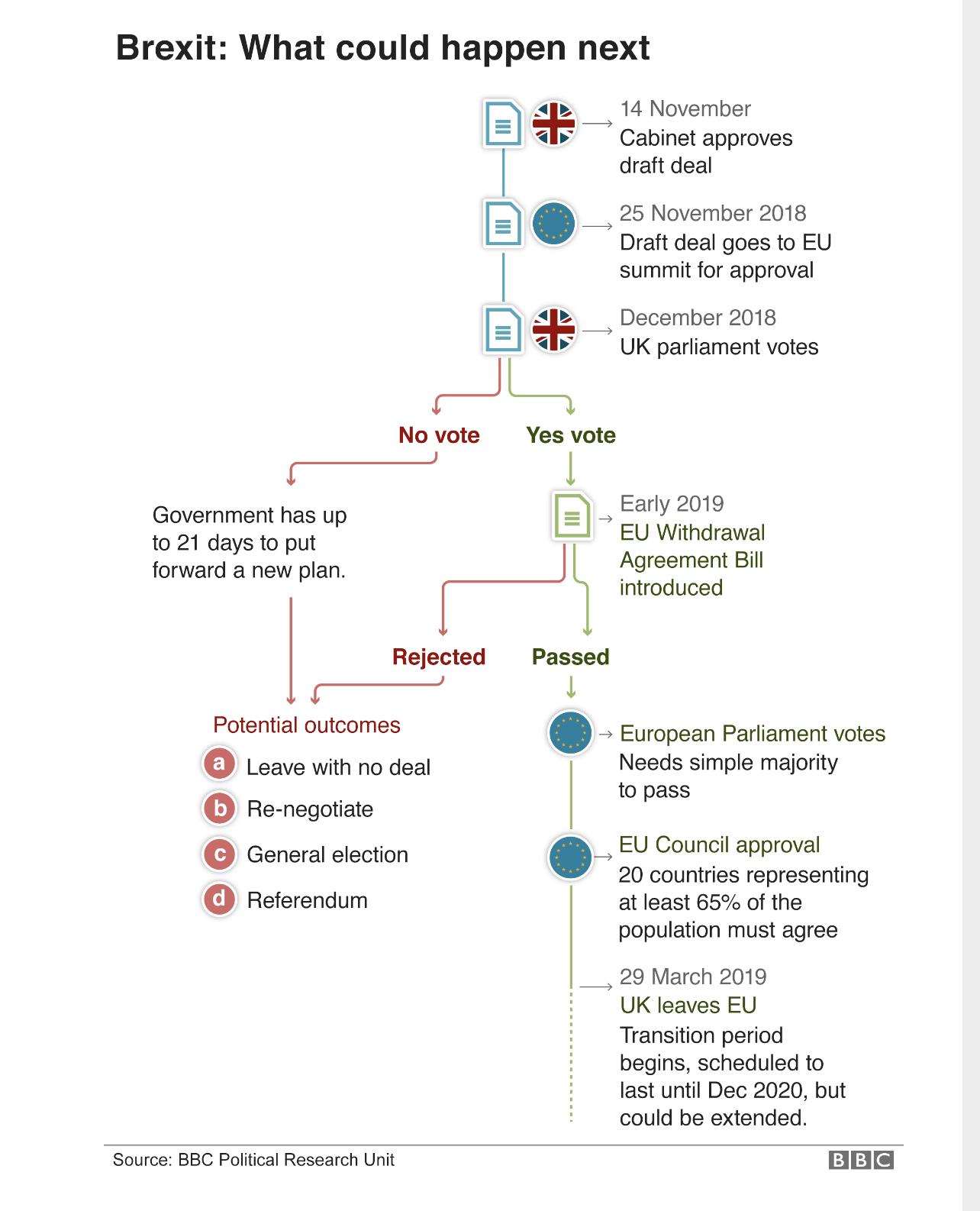 Brexit-plan