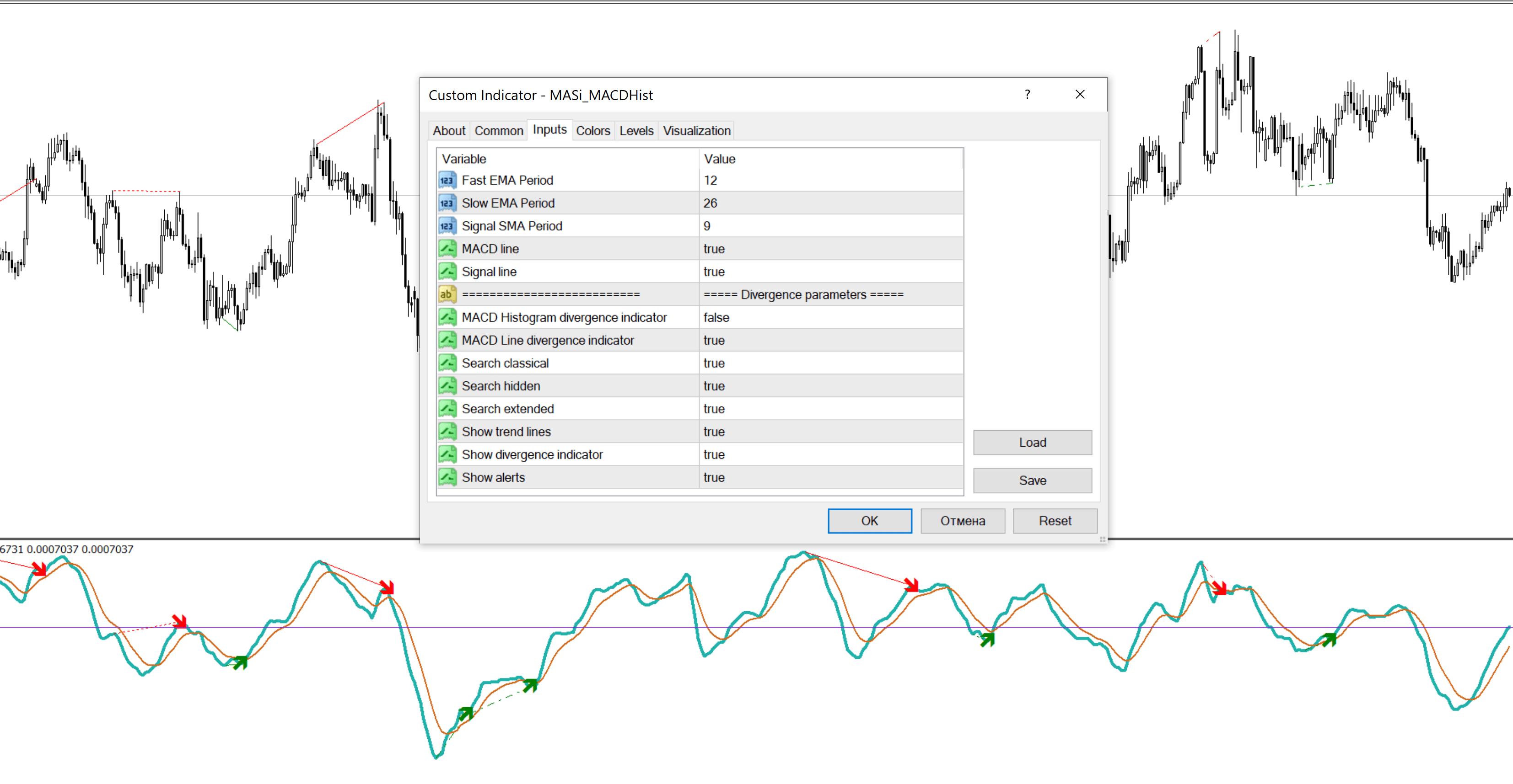 Divergence MACD Histogram Indicator Settings