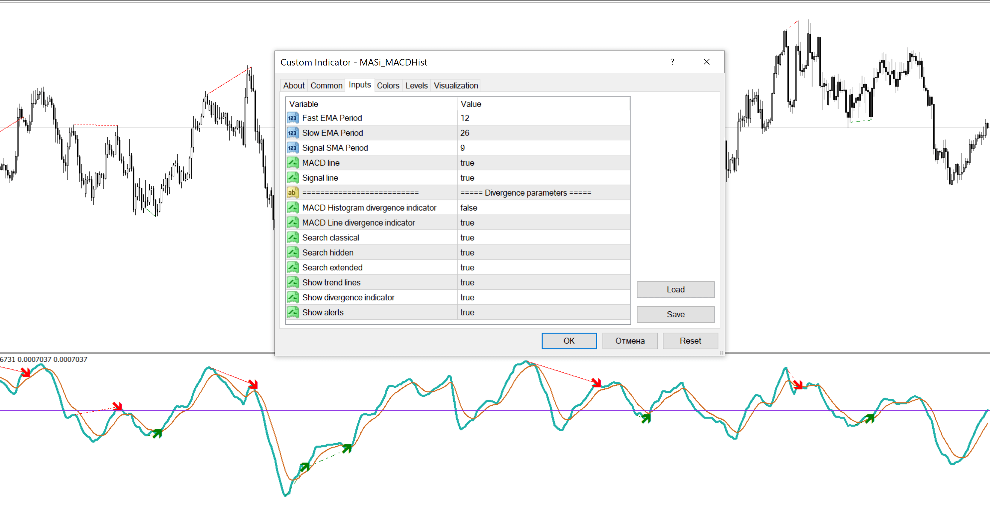 Indicator settings Divergence MACD Histogram